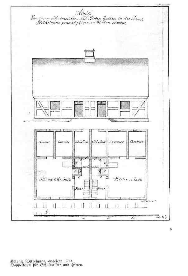 Kolonistenhaus, typischer Grundriss